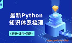 千峰Python全栈工程师第九期